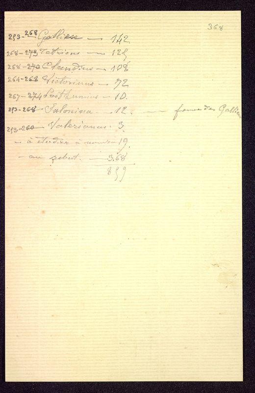 Visuel du media #2 - Notes manuscrites, liste