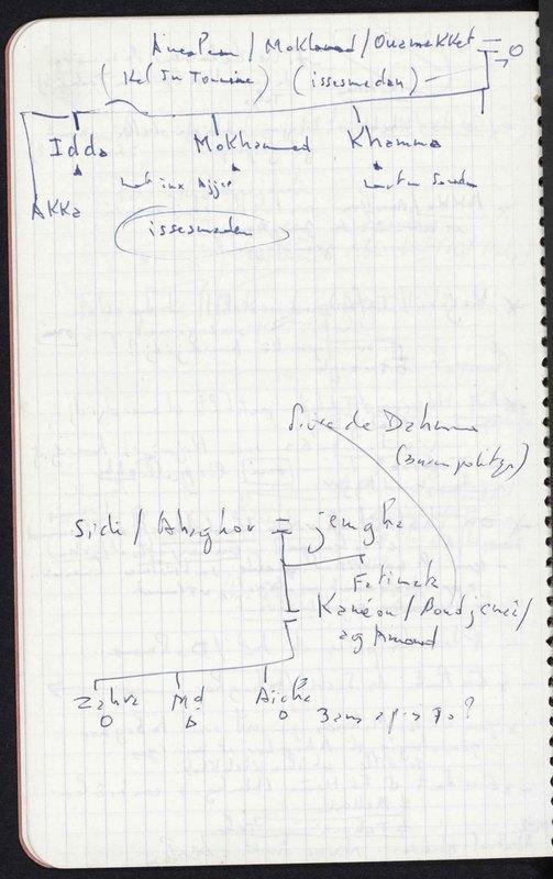 Visuel du media #11 - Page 10