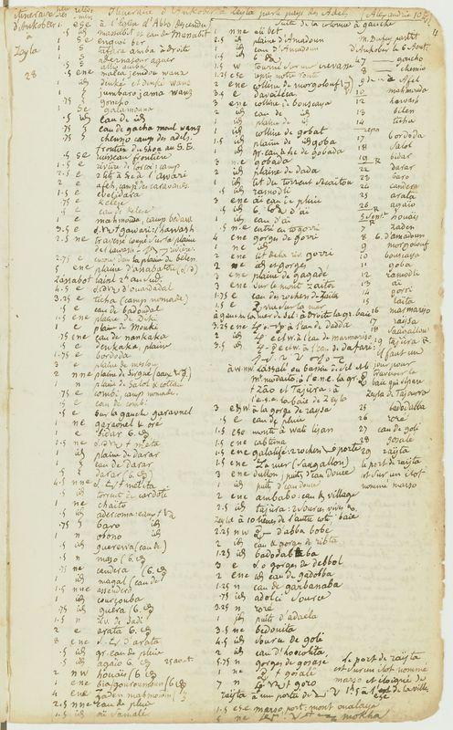 Visuel du media #9 - Folio 4r